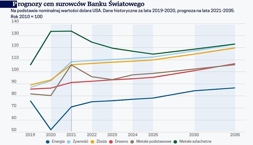 You are currently viewing Zakupy energii i gazu 2022-2023